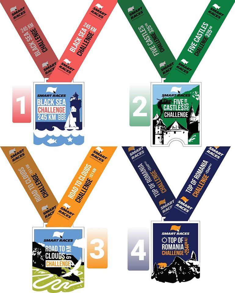 #Concurs – câștigă cursa ta preferată